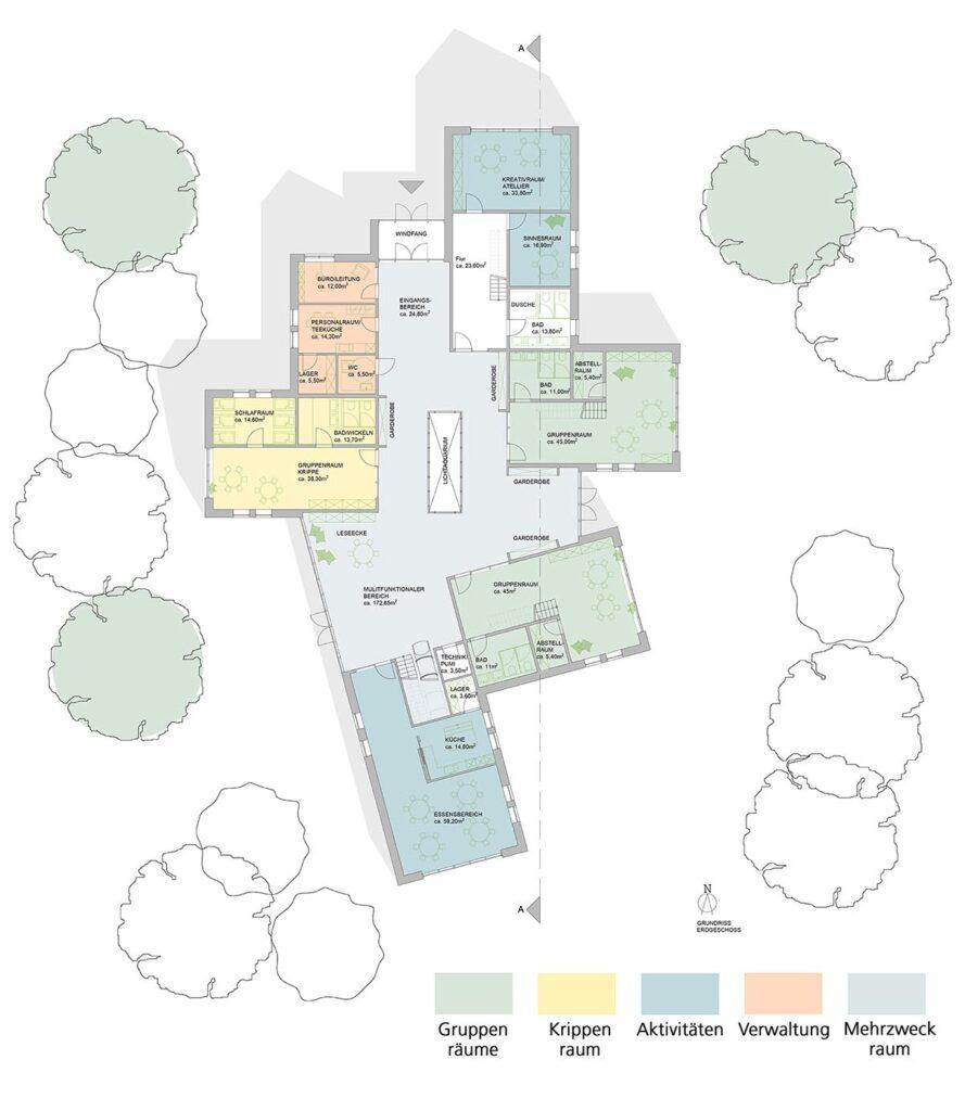 Modularer Aufbau des Kita- Gebäudes, Kombination mehrerer Funktionsräume